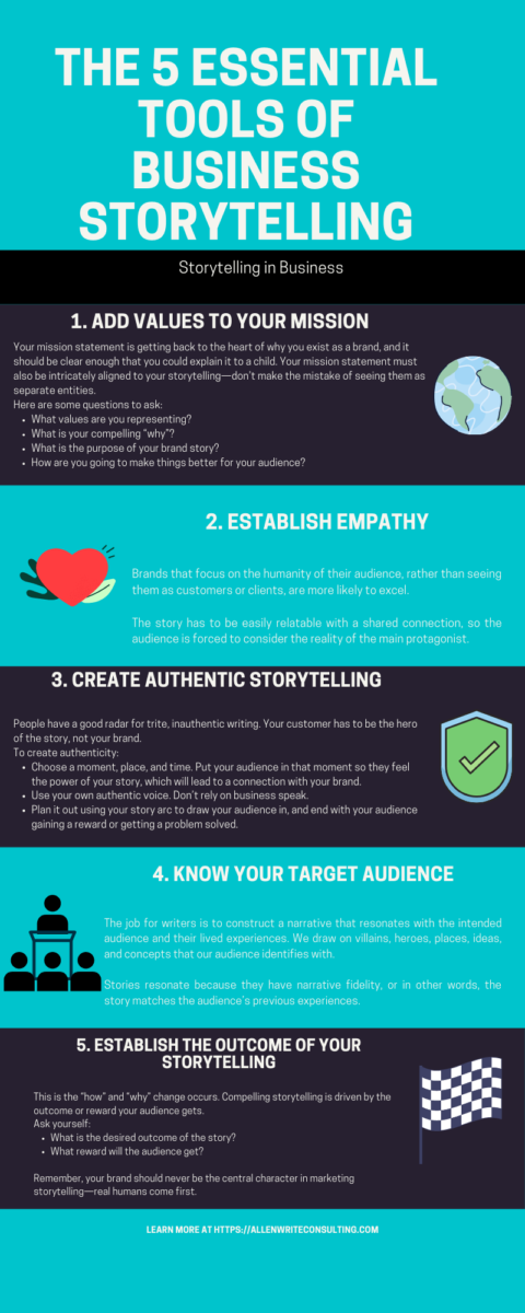 The 5 Essential Tools of Business Storytelling